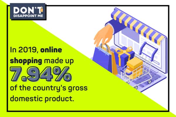 online shopping gross domestic product