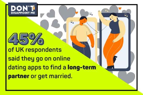 Login uk -0 sites married site dating online dating Best Sites